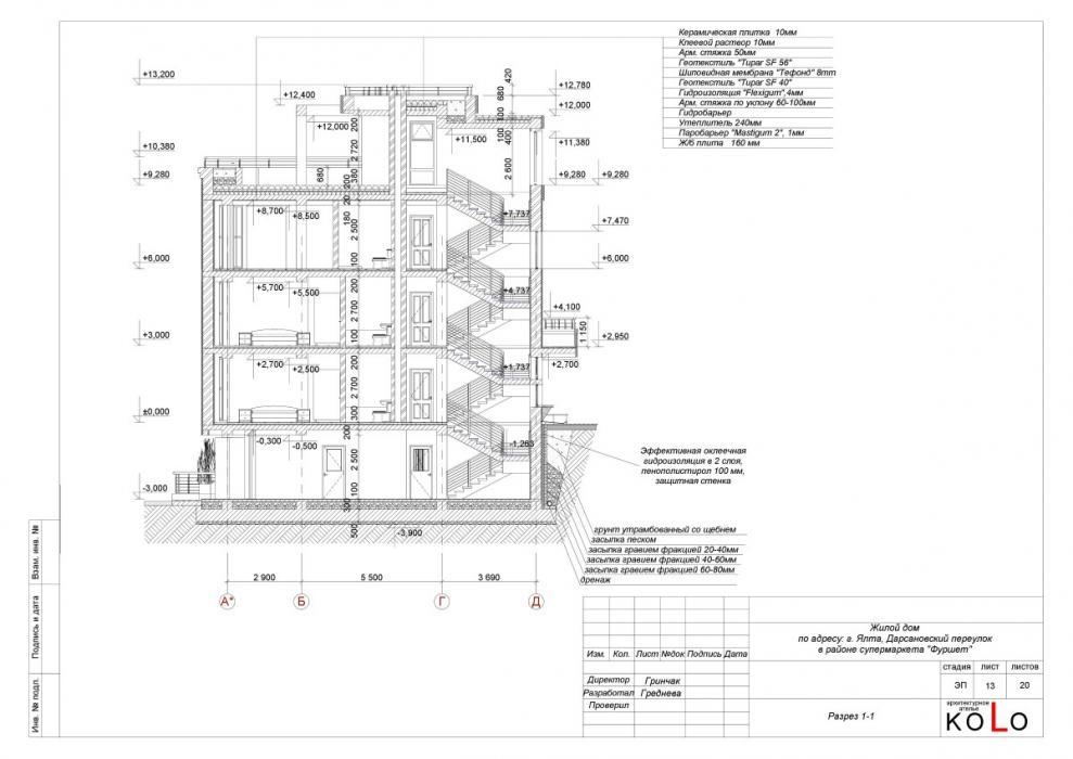 Проект СОлнечный Дарсан (4).jpg